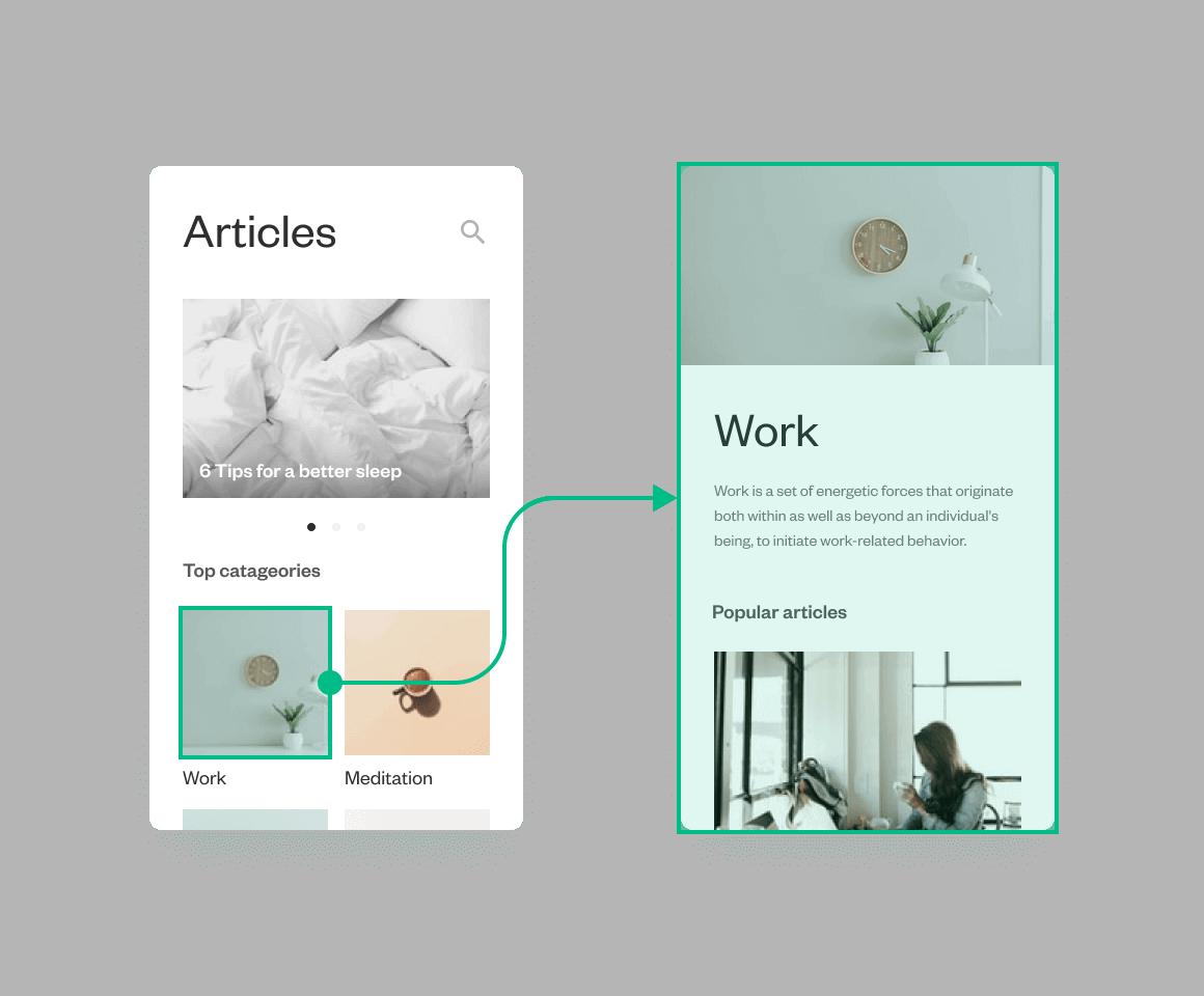 Prototype Screen Flows User Journeys Avocode
